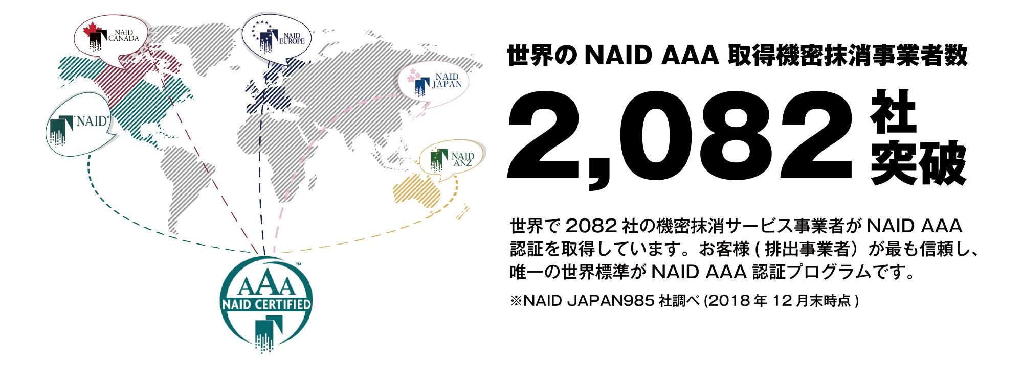 世界のNAID AAA 取得機密抹消事業者数2000社突破